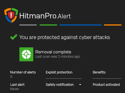 hitman pro support number